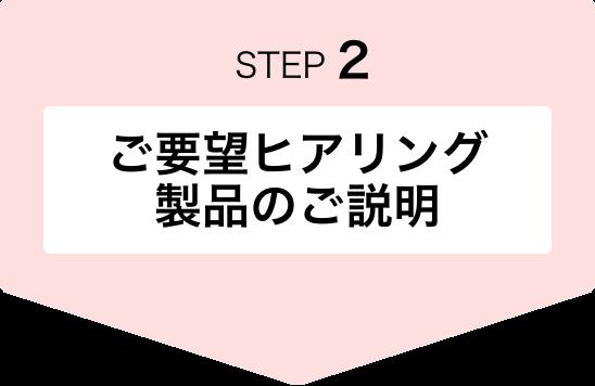 STEP2 ご要望ヒアリング・製品のご説明