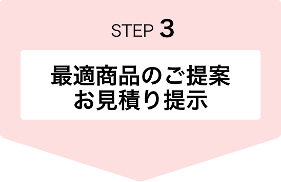 STEP3 最適商品のご提案・お見積り提示